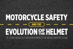 Evolution of Motorcycle Helmet Safety Infographic